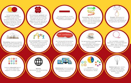 Gemeente, communicatie, guidelines, culemborg, rood, geel, project, wat zie jij