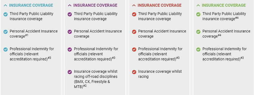InsuranceCoverage.JPG