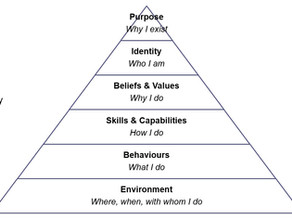How to become the leader I want to be - at every logical level?