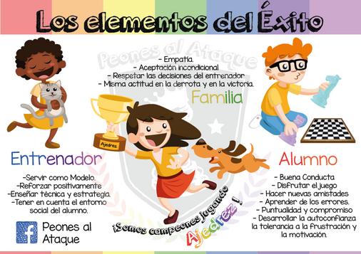 Los elementos del exito_edited.png
