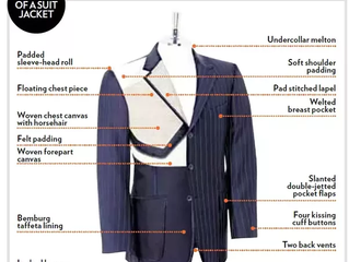 Tailoring: Getting your Perfect Look
