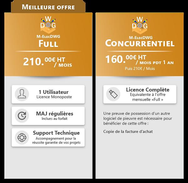 Licences Mensuelles de M-ElecDWG