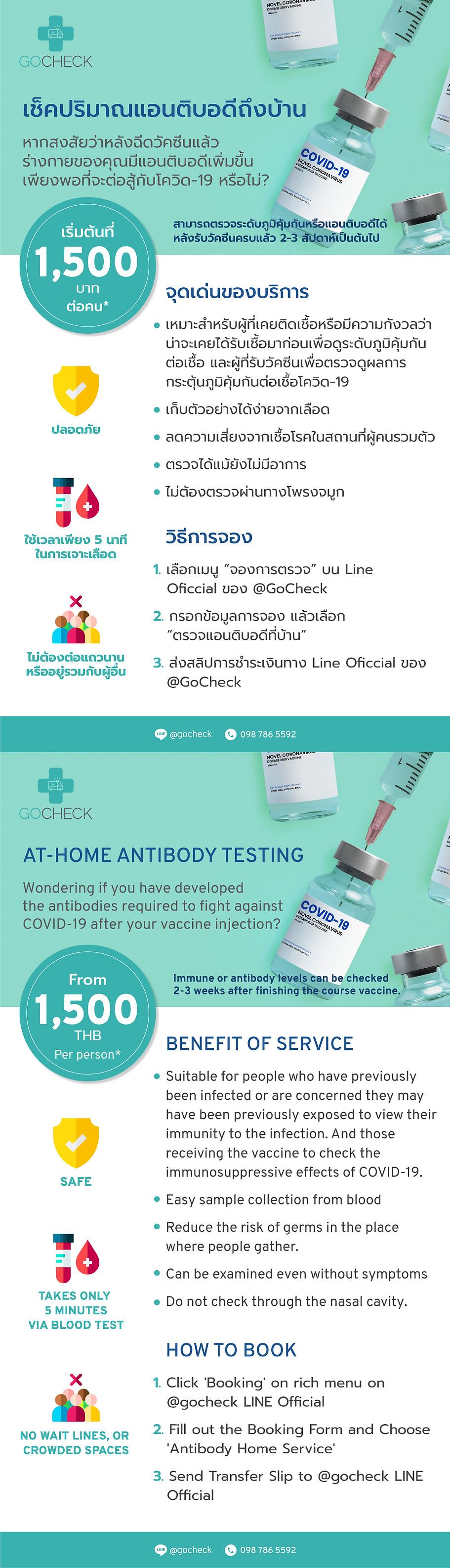 GoCheck-Antibody-Testing-Fact-Sheet-ENG-