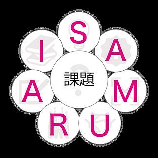 SAMURAI図.png