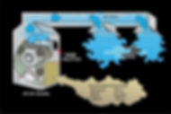 2_HALO-DUCT-Diagram-e1453927835463.jpg