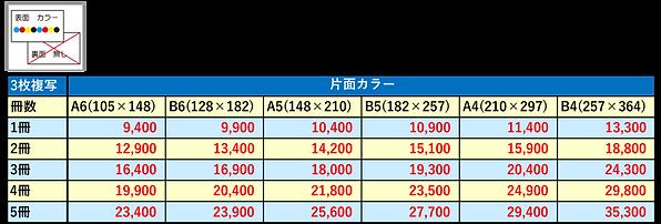 伝票3枚複写_カラー価格表.png