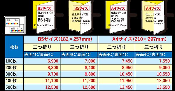 パンフレット価格表_B5_A4.png