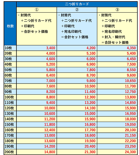挨拶状_二つ折りカード価格表.png