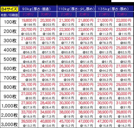 パンフレット印刷価格表_B4サイズ_2020.png