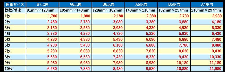カッティングシート価格表_B7_A4.png