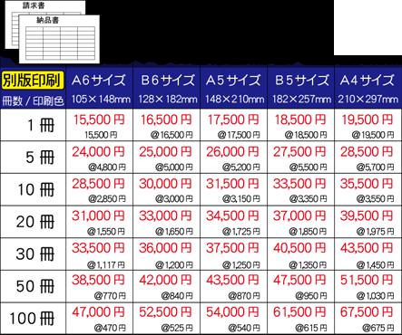 伝票印刷価格表_別版2P_6.png