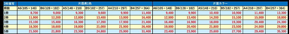 伝票3枚複写価格表.png