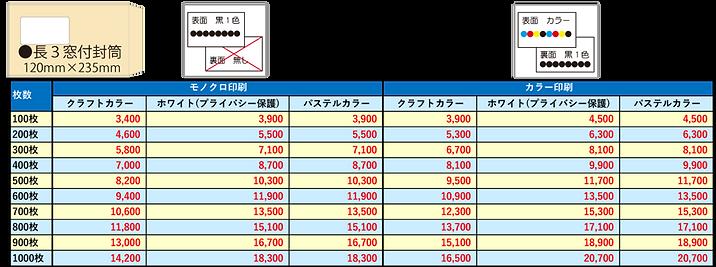 封筒_長3窓付き価格表.png