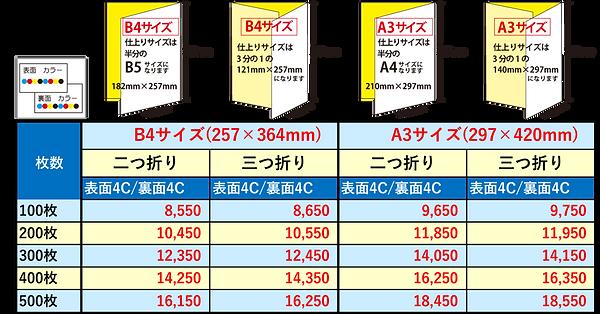 パンフレット価格表_B4_A3.png