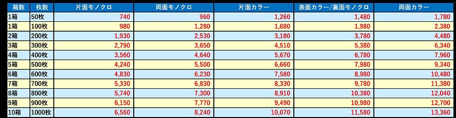 名刺価格表.png