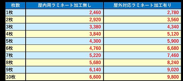 ステッカー価格表.png