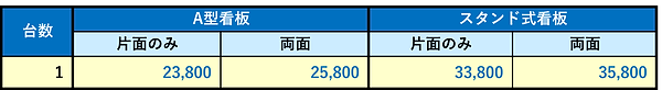 看板価格表.png