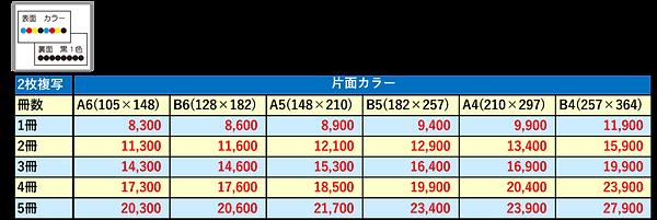伝票2枚複写_カラー価格表.png