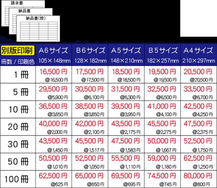 伝票印刷価格表_別版3P_5.png