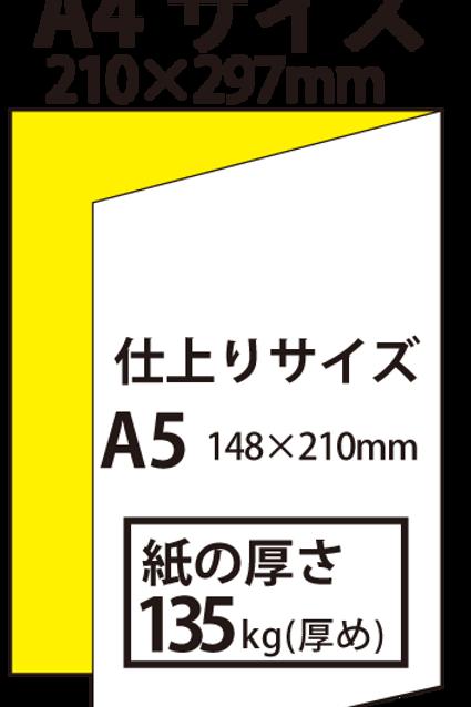 【A4サイズ】パンフレット2つ折り_135kg  100枚14,400円~●クリック後印刷枚数を選んで下さい。