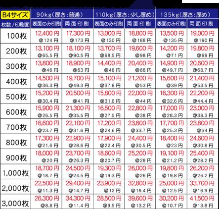 チラシ印刷価格表_B4_2020.png