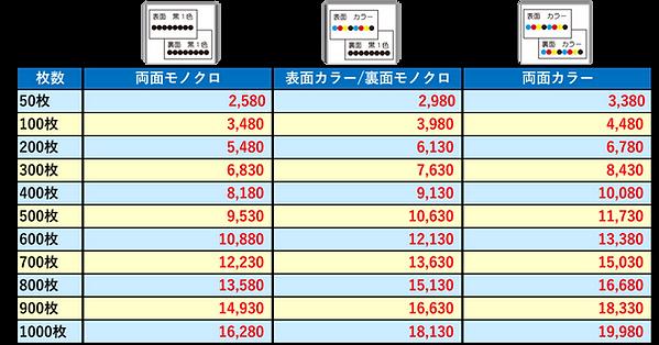 スタンプカード価格表.png