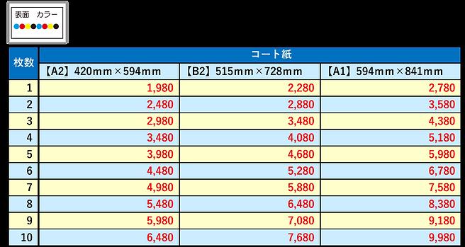 ポスター_コート紙価格表.png
