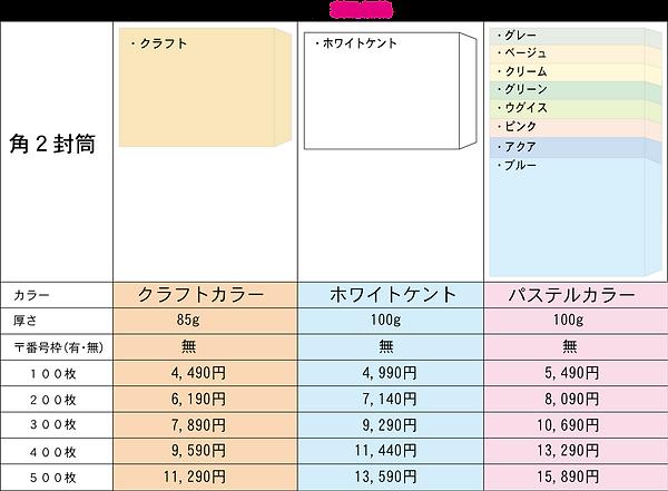 角2封筒印刷価格表_フルカラー.png