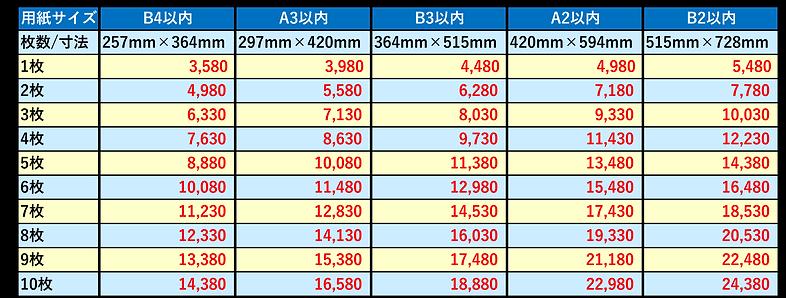 カッティングシート価格表_B4_B2.png
