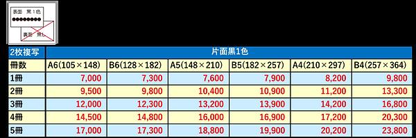 伝票2枚複写_モノクロ価格表.png