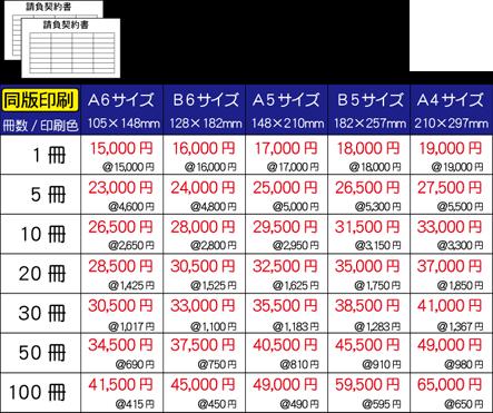 伝票印刷価格表_同版2P_5.png