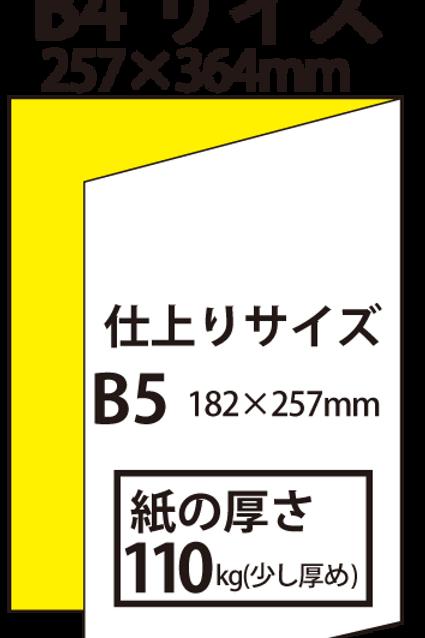 【B4サイズ】パンフレット2つ折り_110kg