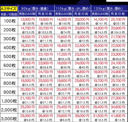 チラシ印刷価格表_A3_2020.png