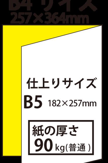 【B4サイズ】パンフレット2つ折り_90kg