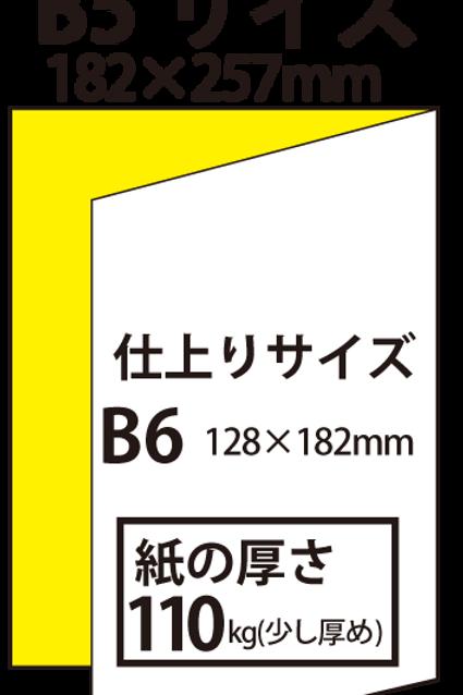 【B5サイズ】パンフレット2つ折り_110kg  100枚13,800円~●クリック後印刷枚数を選んで下さい。