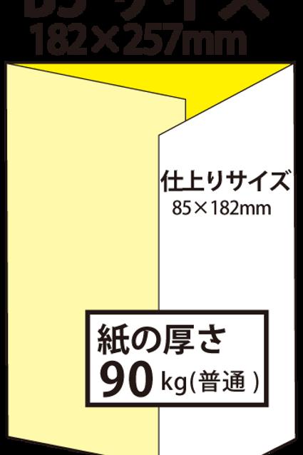 【B5サイズ】パンフレット3つ折り_90kg  100枚14,000円~●クリック後印刷枚数を選んで下さい。