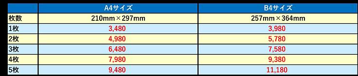 ステンシルシート価格表.png