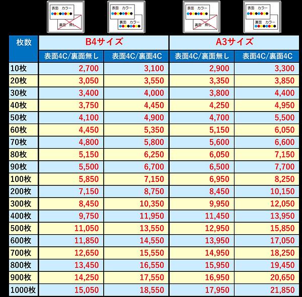 チラシ価格表_B4A3.png