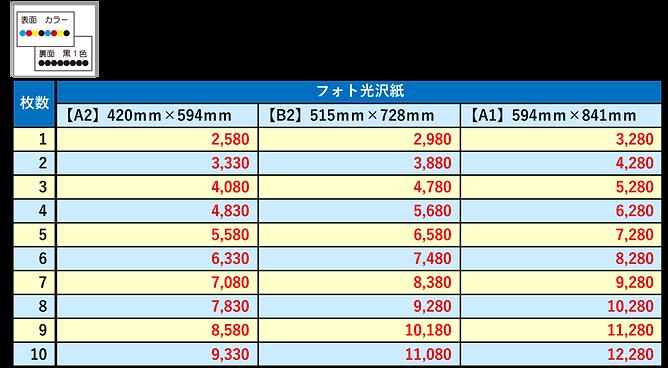 ポスター_フォト光沢紙紙価格表.png