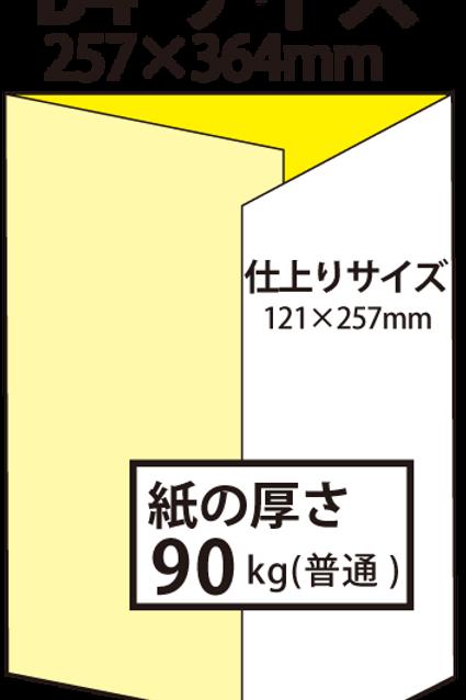 【B4サイズ】パンフレット3つ折り_90kg  100枚22,300円~●クリック後印刷枚数を選んで下さい。