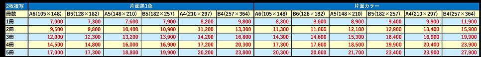 伝票2枚複写価格表.png