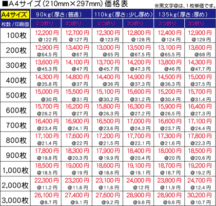 パンフレット印刷価格表_A4サイズ_2020.png