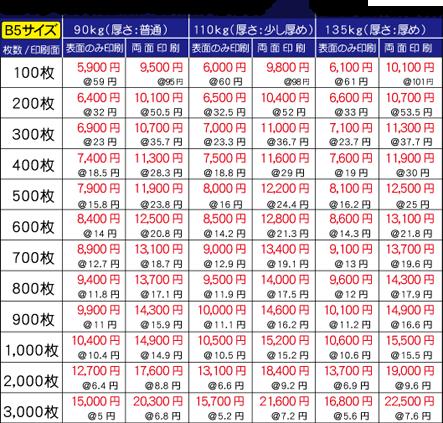 チラシ印刷価格表_B5_2020.png