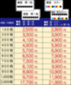 ポストカード価格表.png