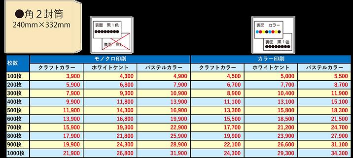 封筒_角2価格表.png