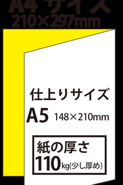 【A4サイズ】パンフレット2つ折り_110kg  100枚14,300円~●クリック後印刷枚数を選んで下さい。