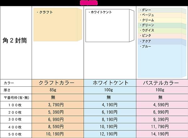 角2封筒印刷価格表.png