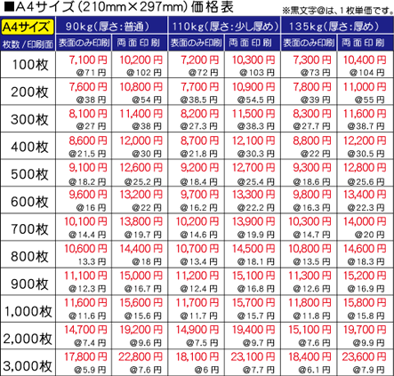 チラシ印刷価格表_A4_2020.png