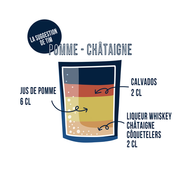 Recette whiskey chataigne.png