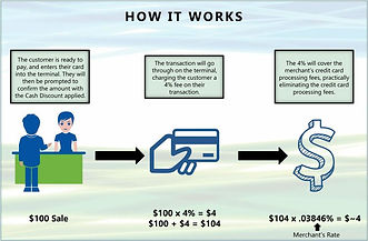 how-cash-discount-program-works.jpeg